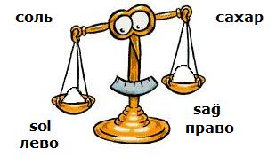 Сахар-соль на азербайджанском языке